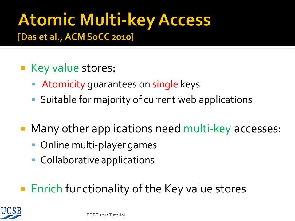 Atomic Multi-key Access [Das et al., ACM SoCC 2010]